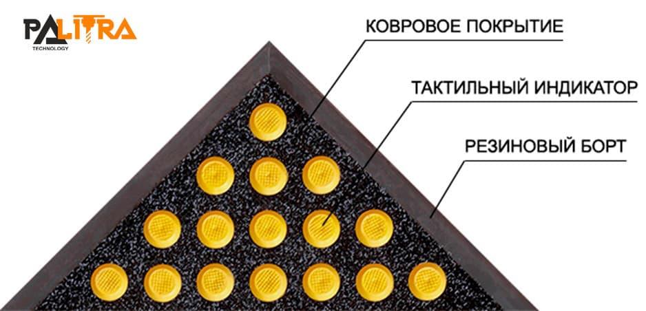 Покрытие Тифлопол-5